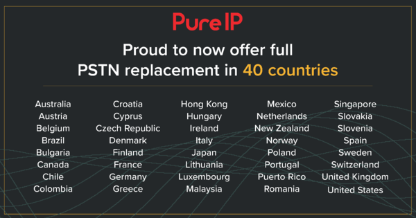 40 PSTN Replacement Countries List
