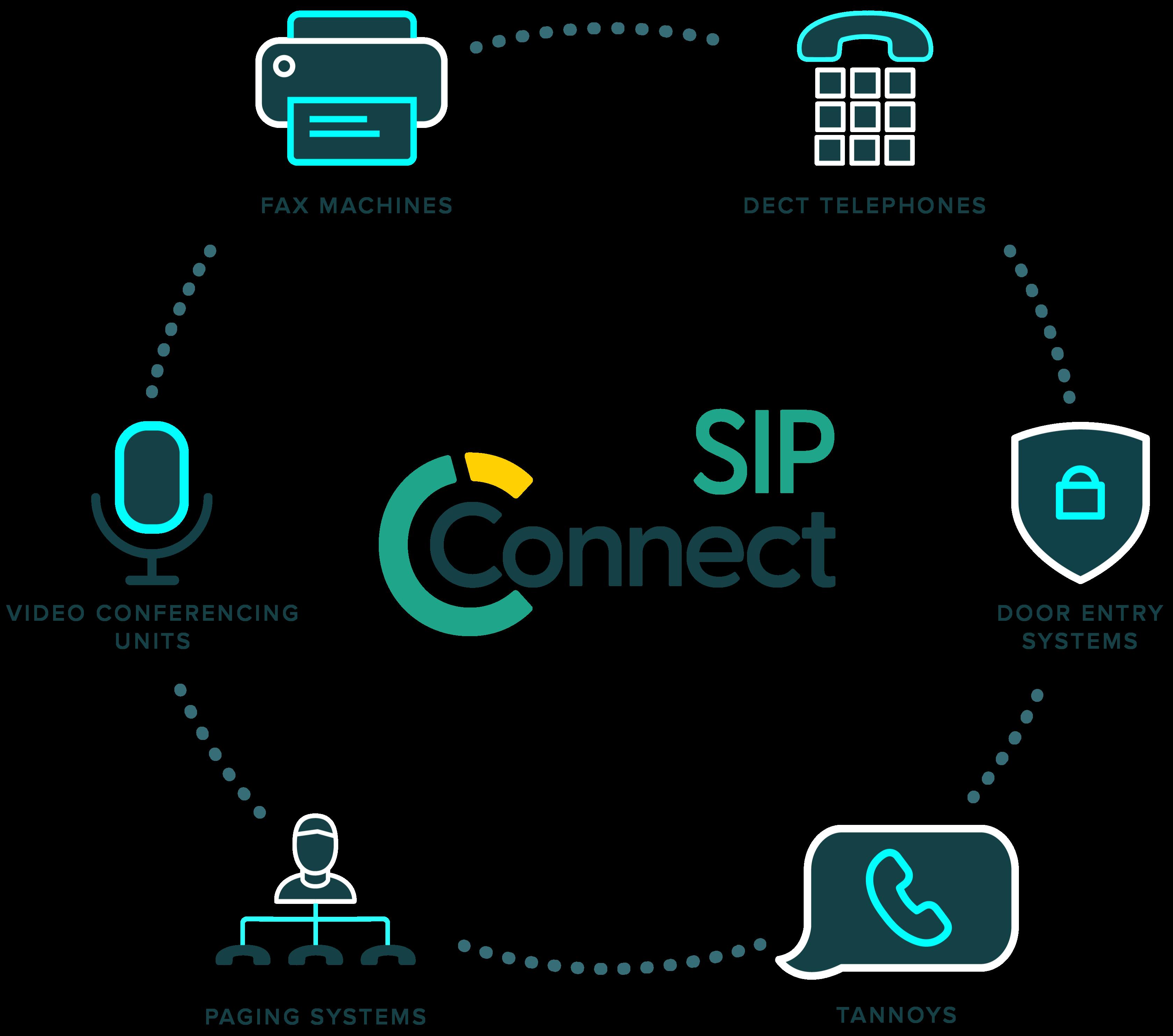 SIP Connect diagram - white_SIP Connect copy-1
