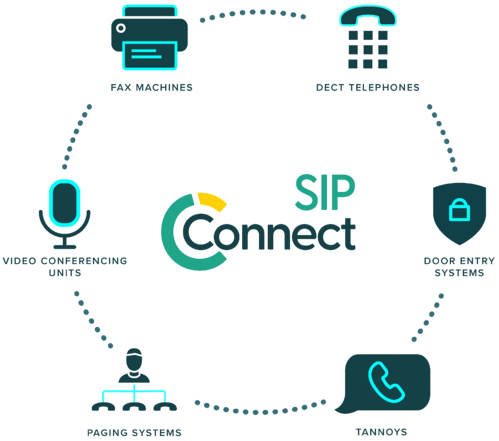 SIP Connect diagram - white_SIP Connect copy-1