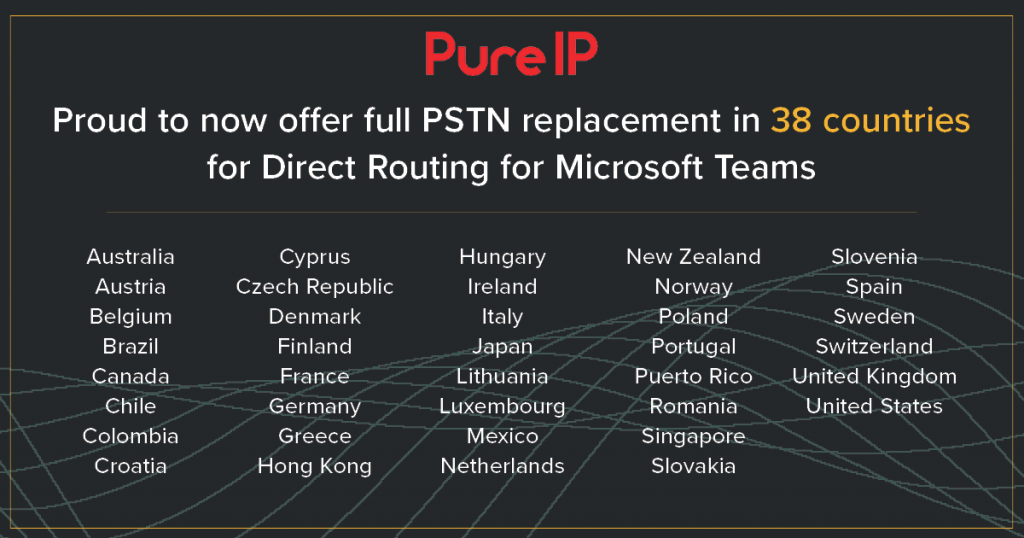List of countries that support full PSTN Replacement